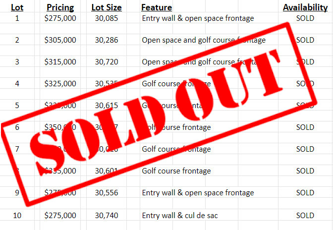 The Enclave is SOLD OUT!